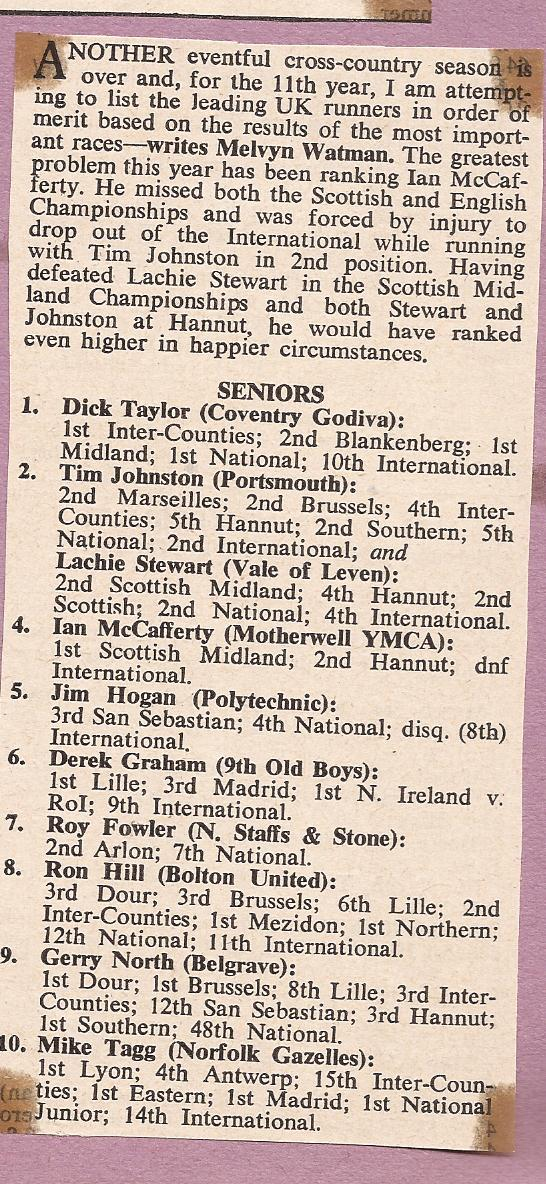 Lachie C 67 - UK CC Rankings AW