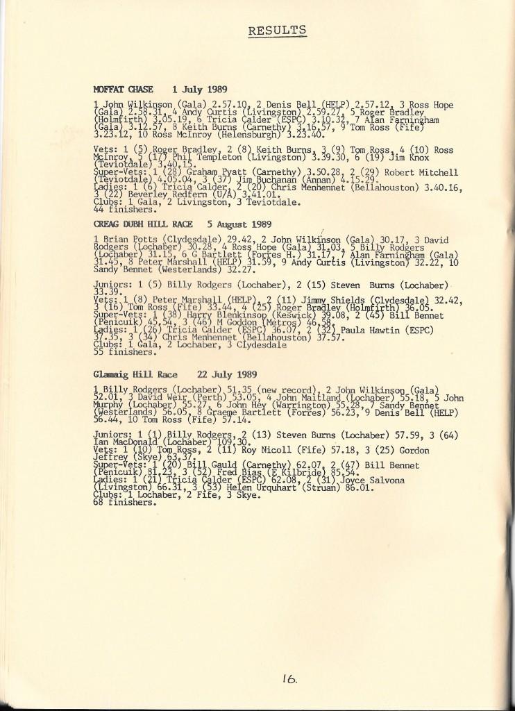 SHR Dec 89 16