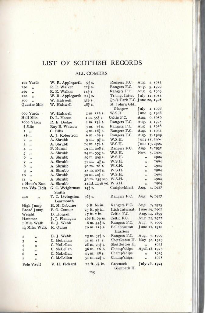 Y50 Scots Records